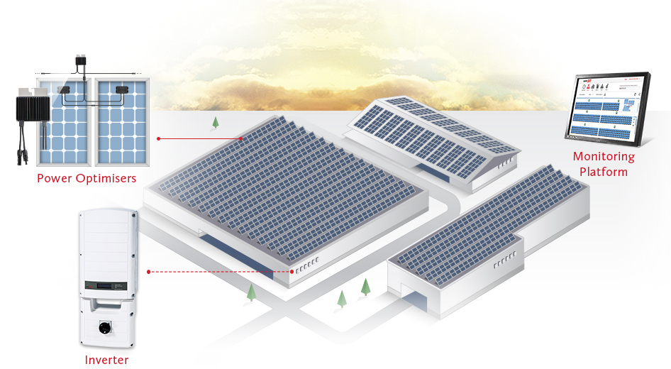 E-lite Commercial Solar Power Systems